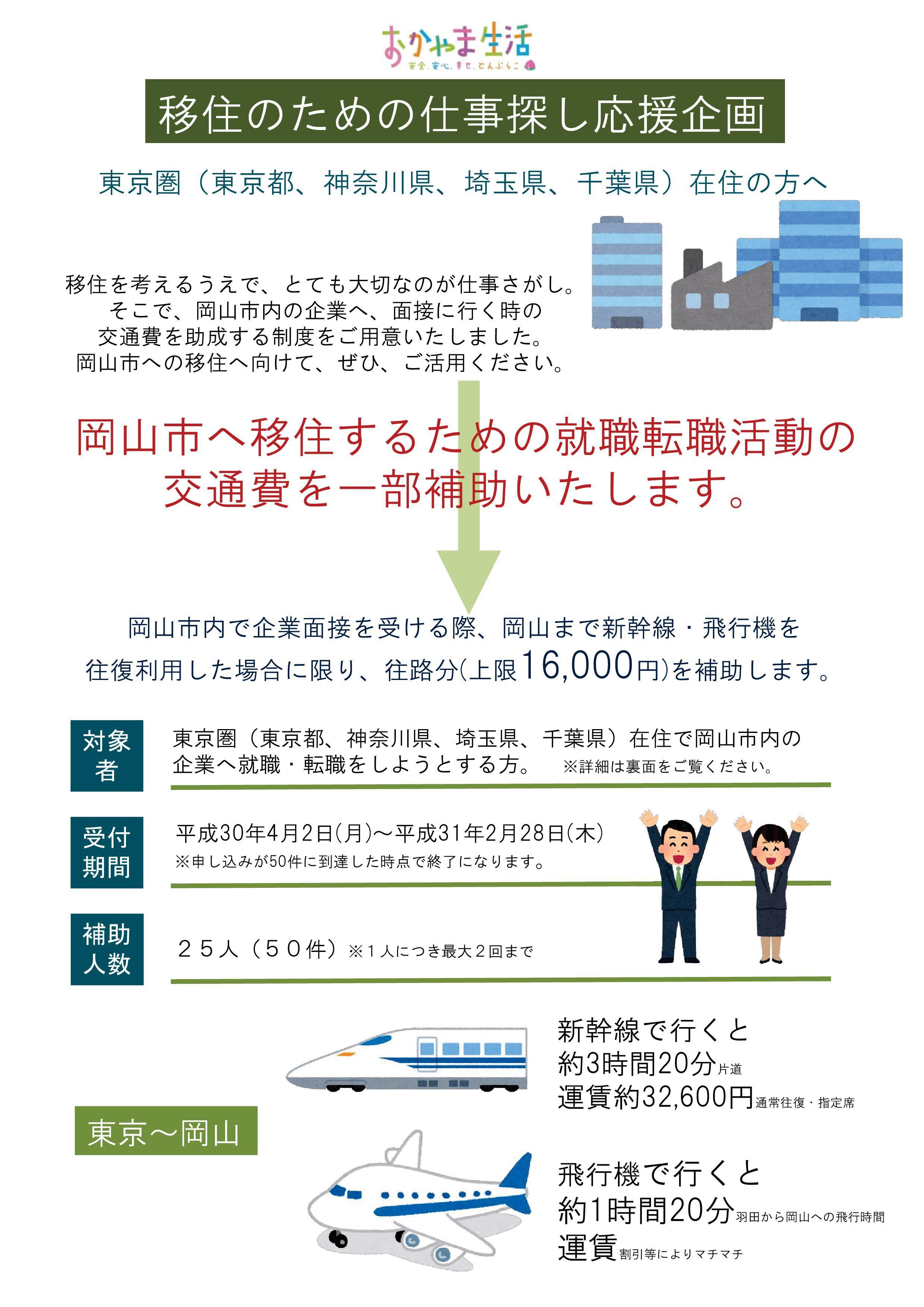 【補助金】移住のための就職・転職活動交通費助成のご案内